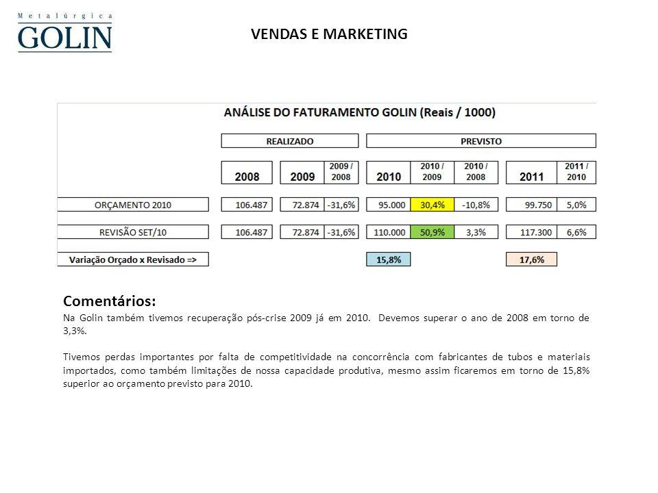VENDAS E MARKETING Comentários: Na Golin também tivemos recuperação pós-crise 2009 já em 2010.