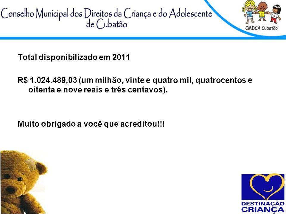 Total disponibilizado em 2011 R$ 1.024.489,03 (um milhão, vinte e quatro mil, quatrocentos e oitenta e nove reais e três centavos). Muito obrigado a v