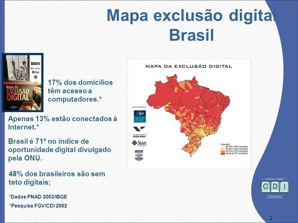2 17% dos domicílios têm acesso a computadores.* Apenas 13% estão conectados à Internet.* *Dados PNAD 2003/IBGE Mapa exclusão digital Brasil Brasil é