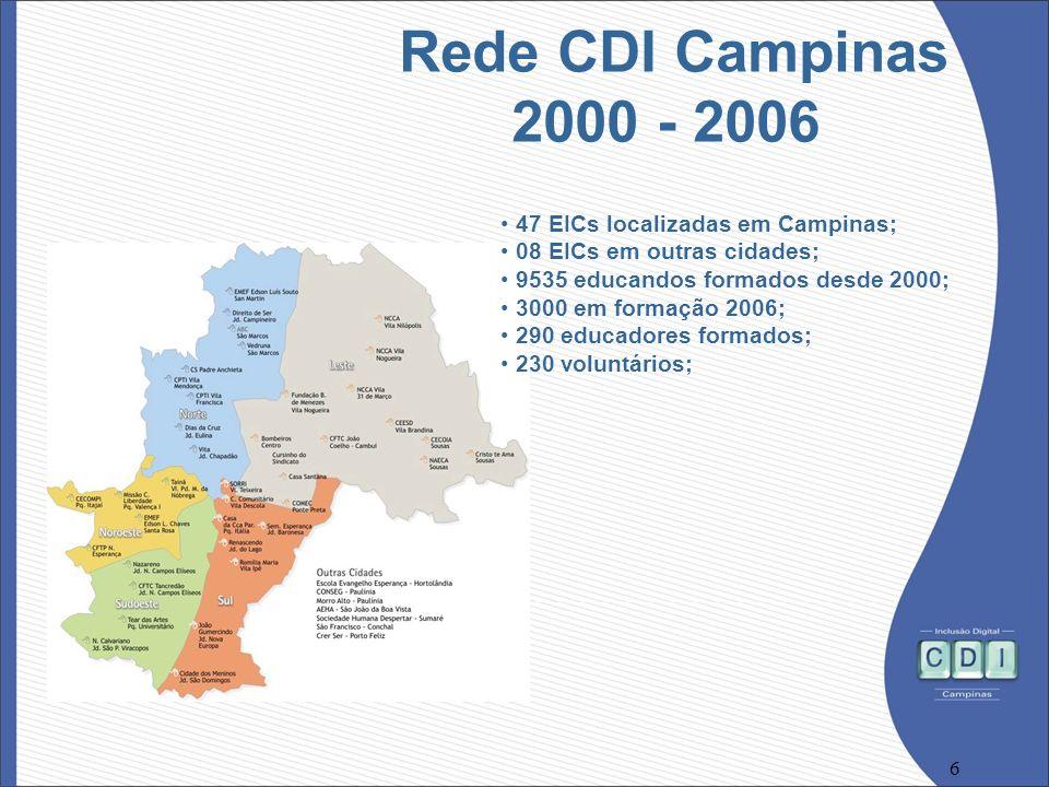 6 Rede CDI Campinas 2000 - 2006 47 EICs localizadas em Campinas; 08 EICs em outras cidades; 9535 educandos formados desde 2000; 3000 em formação 2006;