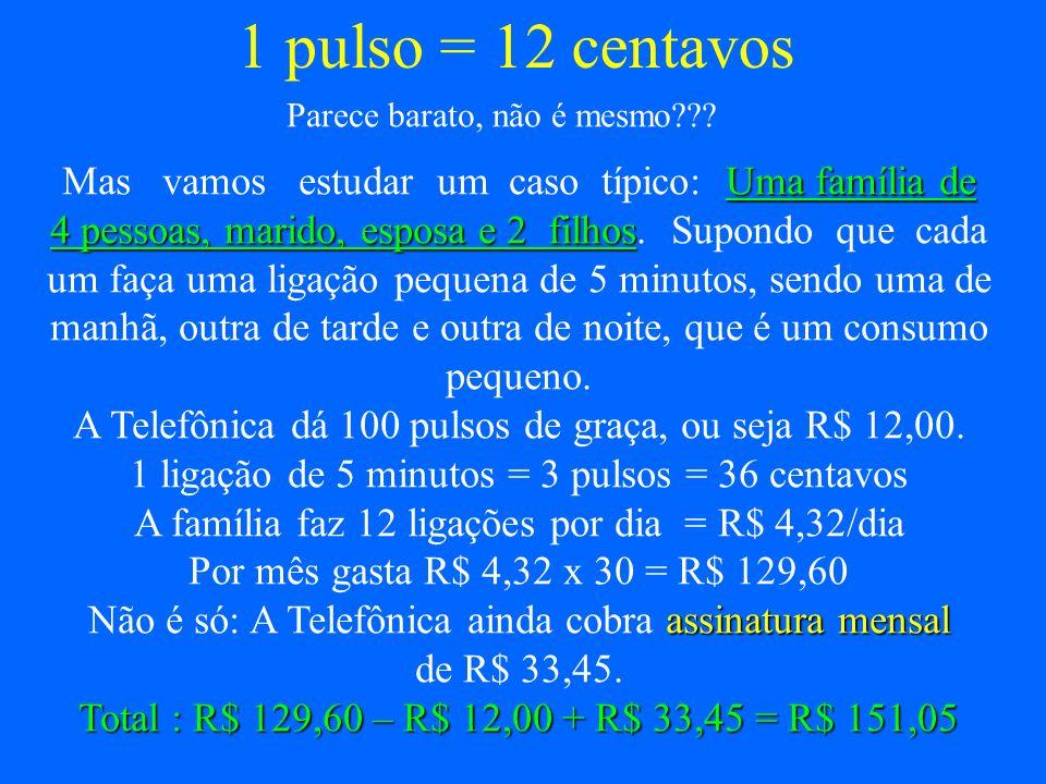 R$ 151,05/Mês Lembre-se este cálculo foi feito só para ligações locais, pequenas de 5 minutos lembra.