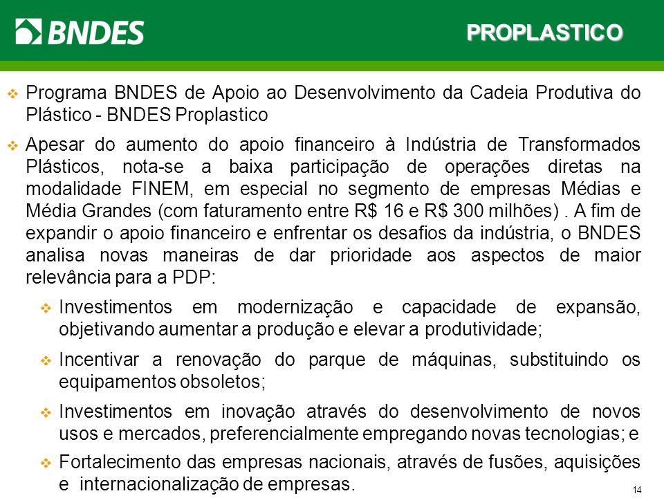Programa BNDES de Apoio ao Desenvolvimento da Cadeia Produtiva do Plástico - BNDES Proplastico Apesar do aumento do apoio financeiro à Indústria de Tr