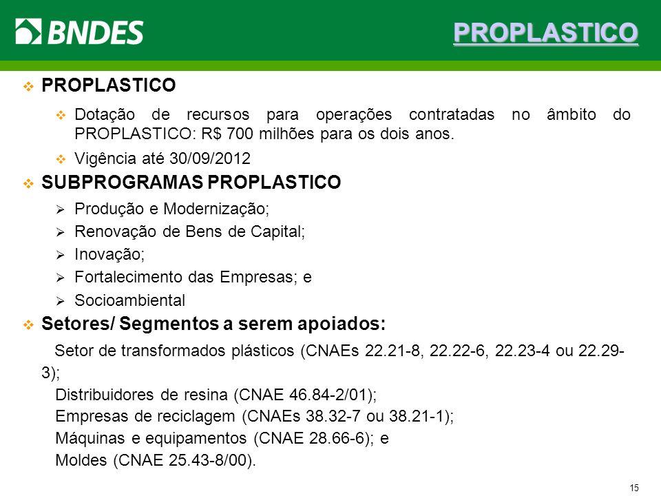 PROPLASTICO Dotação de recursos para operações contratadas no âmbito do PROPLASTICO: R$ 700 milhões para os dois anos. Vigência até 30/09/2012 SUBPROG