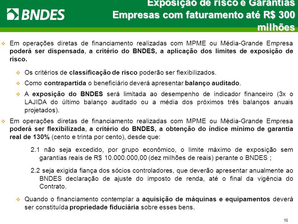 Exposição de risco e Garantias Empresas com faturamento até R$ 300 milhões Em operações diretas de financiamento realizadas com MPME ou Média-Grande E