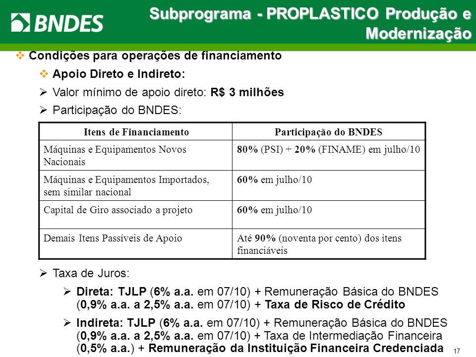 Subprograma - PROPLASTICO Produção e Modernização Condições para operações de financiamento Apoio Direto e Indireto: Valor mínimo de apoio direto: R$