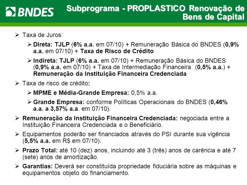 Taxa de Juros: Direta: TJLP (6% a.a. em 07/10) + Remuneração Básica do BNDES (0,9% a.a. em 07/10) + Taxa de Risco de Crédito Indireta: TJLP (6% a.a. e