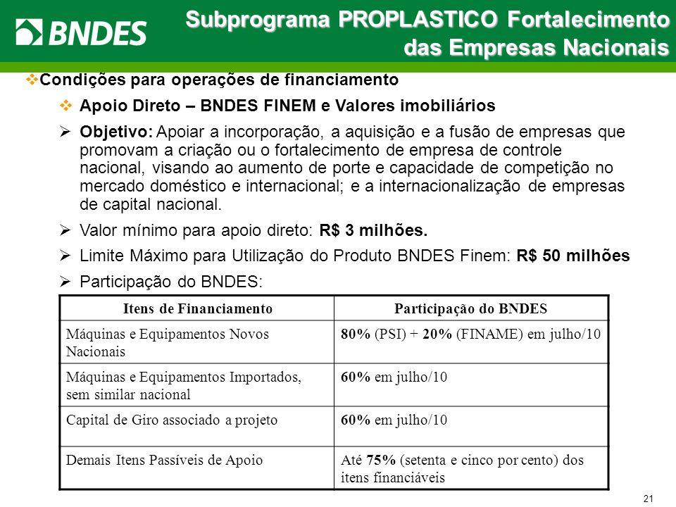 Subprograma PROPLASTICO Fortalecimento das Empresas Nacionais 21 Condições para operações de financiamento Apoio Direto – BNDES FINEM e Valores imobil