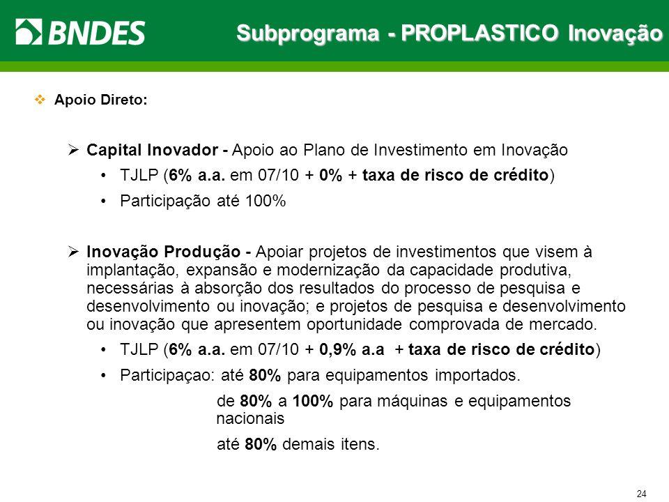 Subprograma - PROPLASTICO Inovação 24 Apoio Direto: Capital Inovador - Apoio ao Plano de Investimento em Inovação TJLP (6% a.a. em 07/10 + 0% + taxa d