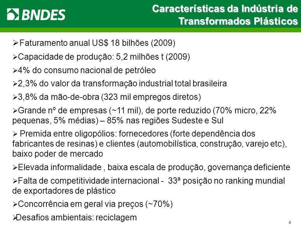 4 Faturamento anual US$ 18 bilhões (2009) Capacidade de produção: 5,2 milhões t (2009) 4% do consumo nacional de petróleo 2,3% do valor da transformaç