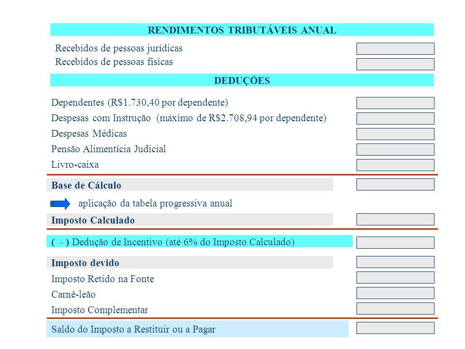Recebidos de pessoas jurídicas DEDUÇÕES Despesas Médicas Pensão Alimentícia Judicial Livro-caixa Dependentes (R$1.730,40 por dependente) Despesas com
