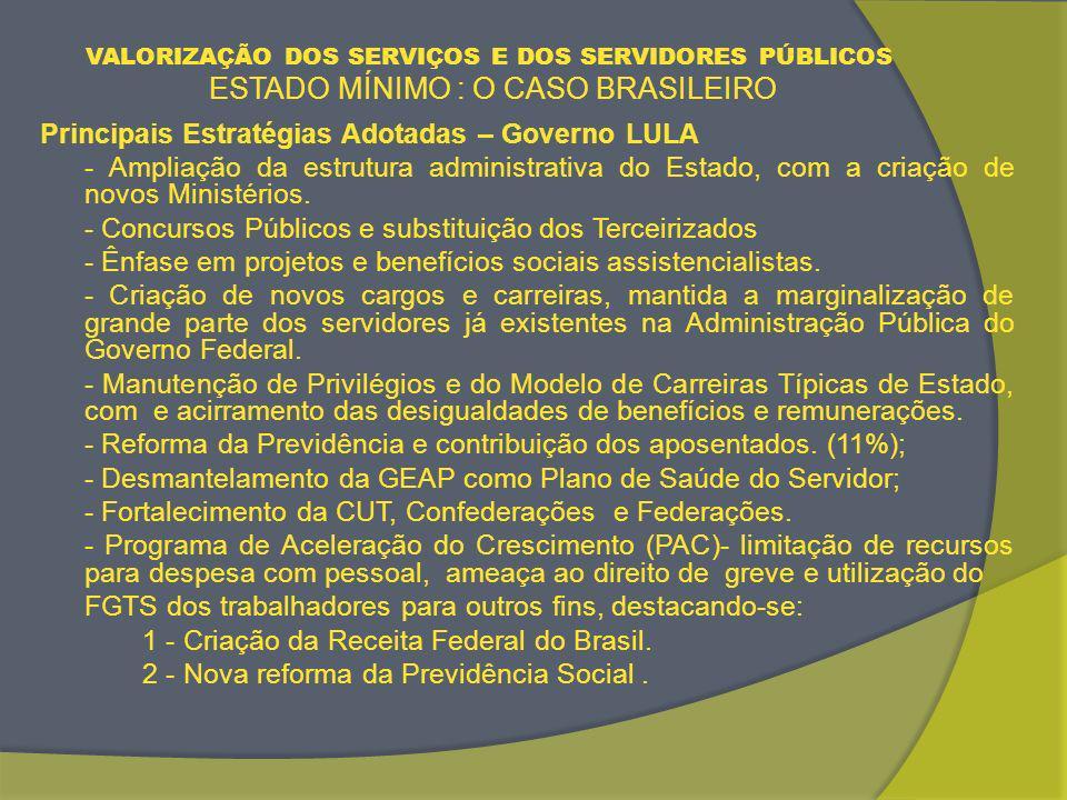 VALORIZAÇÃO DOS SERVIÇOS E DOS SERVIDORES PÚBLICOS ESTADO MÍNIMO : O CASO BRASILEIRO Estratégias adotadas- auge na Década de 90 - Novas carreiras para