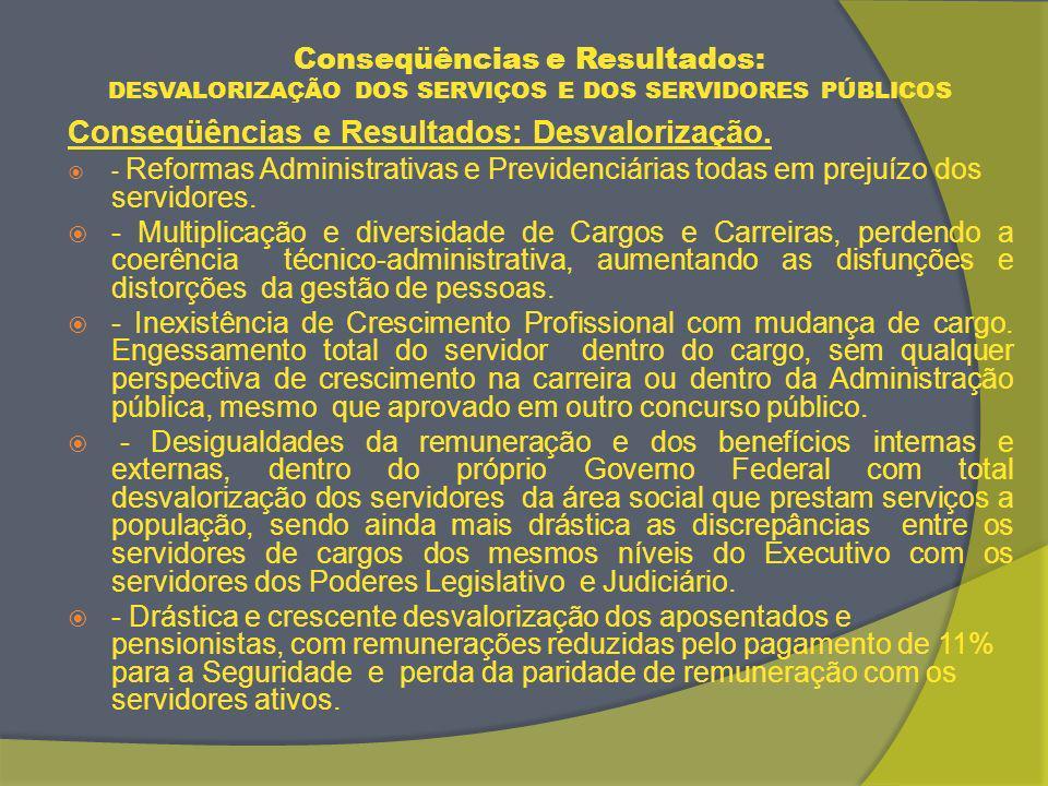 VALORIZAÇÃO DOS SERVIÇOS E DOS SERVIDORES PÚBLICOS ESTADO MÍNIMO : O CASO BRASILEIRO Principais Estratégias Adotadas – Governo LULA - Ampliação da est