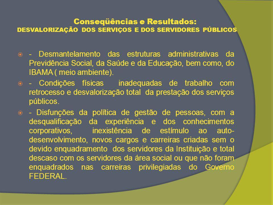 Conseqüências e Resultados: DESVALORIZAÇÃO DOS SERVIÇOS E DOS SERVIDORES PÚBLICOS Conseqüências e Resultados: Desvalorização. - Reformas Administrativ