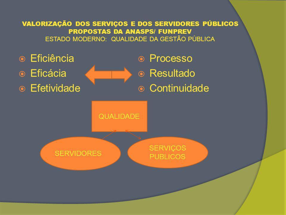 Conseqüências e Resultados: DESVALORIZAÇÃO DOS SERVIÇOS E DOS SERVIDORES PÚBLICOS - Desmantelamento das estruturas administrativas da Previdência Soci