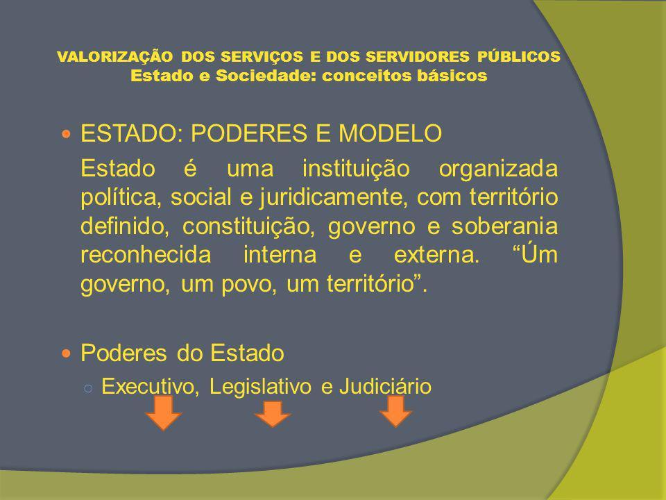 VALORIZAÇÃO DOS SERVIÇOS E DOS SERVIDORES PÚBLICOS Estado e Sociedade: conceitos básicos Democracia : regime de governo onde o poder de tomar importan