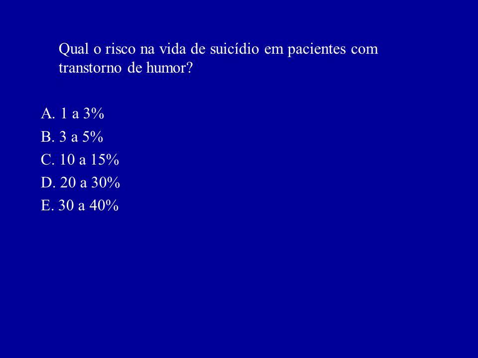 Codificar Transtorno do Humor Induzido por [Substância Específica]: (F10.8 - 291.8 Álcool; F15.8 - 292.84 Anfetamina [ou Substância Tipo Anfetamina];