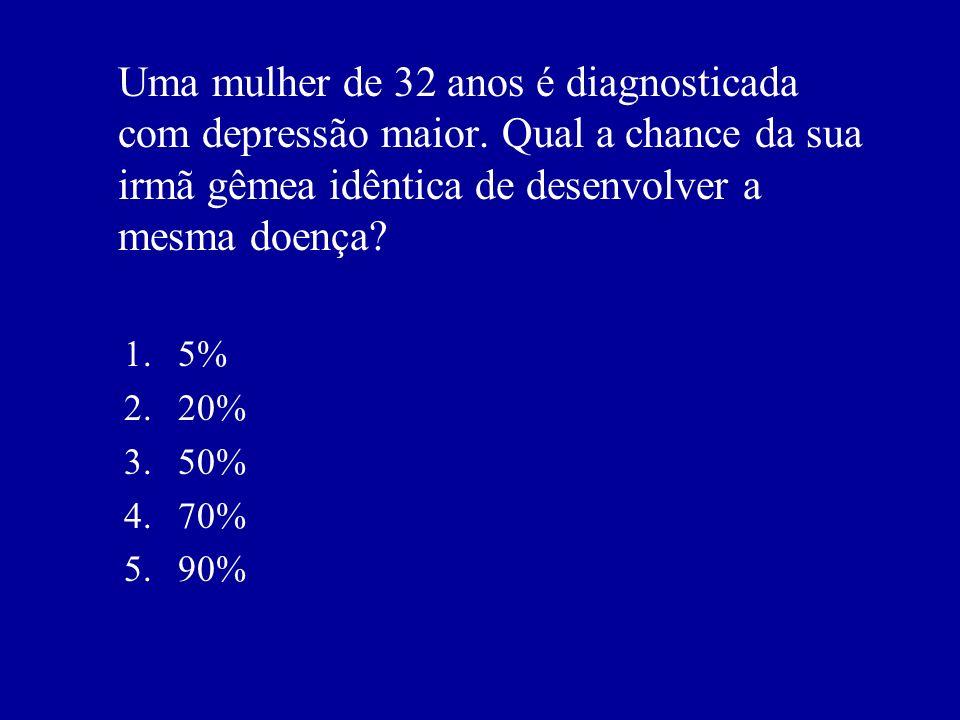 A prevalência é a mesma para homens e mulheres para o transtorno bipolar: episódios maníacos são mais comuns em homens e os depressivos, entre as mulh