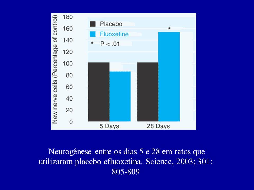 Etiologia As monoaminas estimulam a expressão genética responsável pela produção de NEUROTROPINAS, como o FATOR NEUROTRÓPICO DERIVADO DO CÉREBRO (BDNF