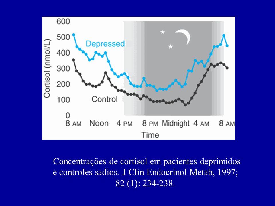 Estresse e causas genéticas produzindo redução de BDNF. O tratamento efetivo reverteria o processo. Nat Ver Neurosci, 2006; 7(2): 137-151.
