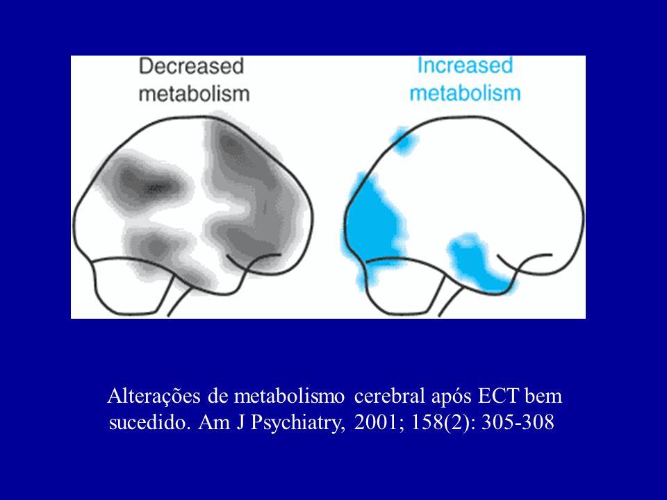 Relação entre o volume hipocampal e dias de depressão não- tratada em mulheres. Am J Psychiatry, 2003; 160(8): 1516- 1518.