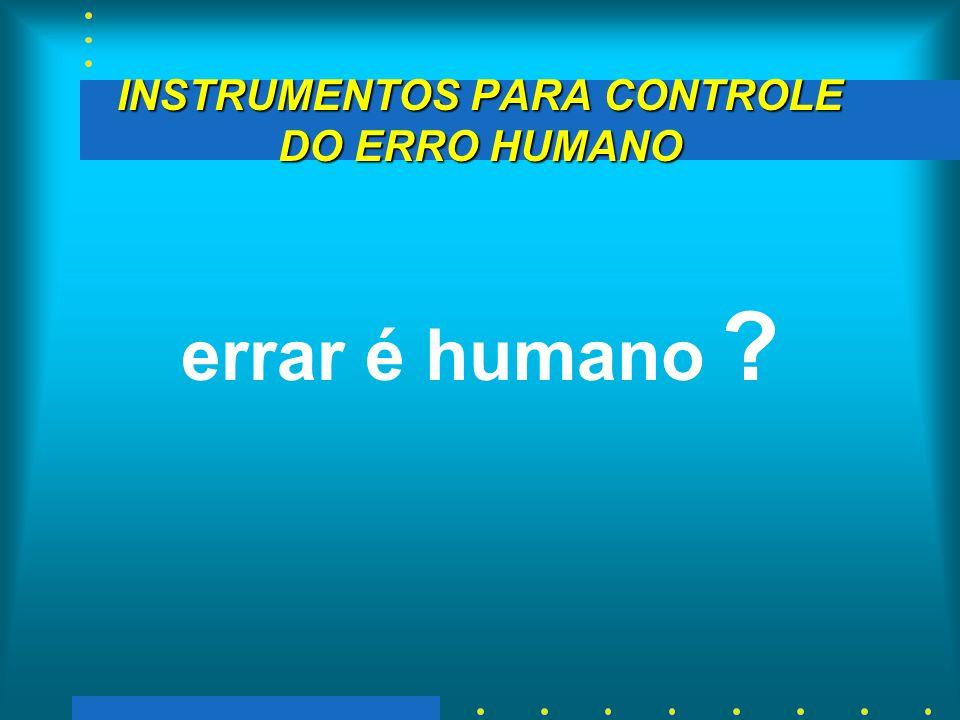 INSTRUMENTOS PARA CONTROLE DO ERRO HUMANO errar é humano ?