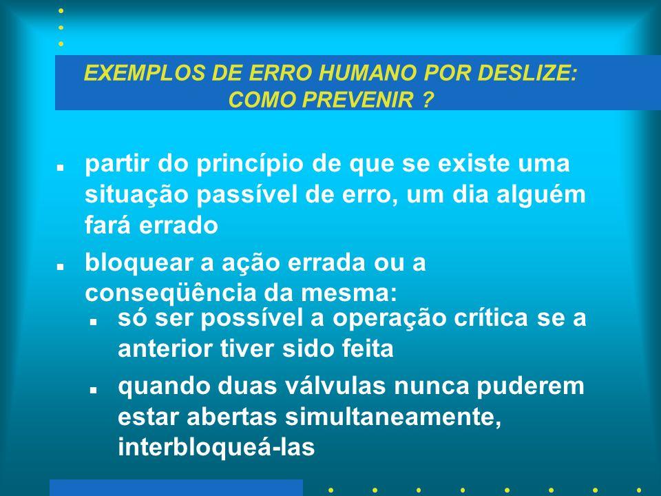 EXEMPLOS DE ERRO HUMANO POR DESLIZE: COMO PREVENIR ? n partir do princípio de que se existe uma situação passível de erro, um dia alguém fará errado n