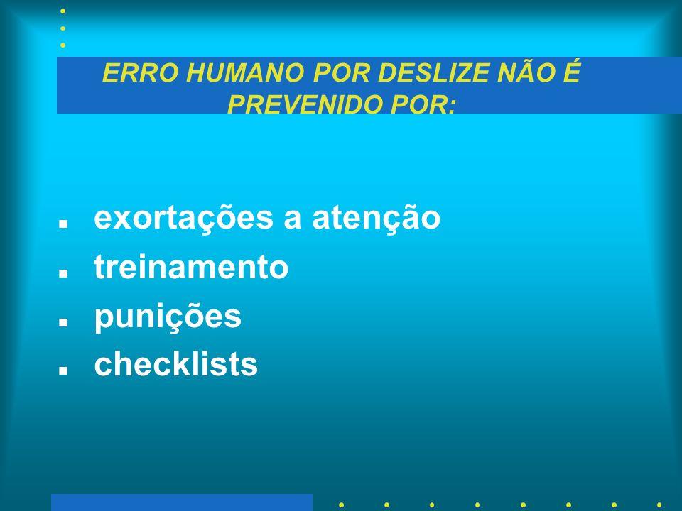 ERRO HUMANO POR DESLIZE NÃO É PREVENIDO POR: n exortações a atenção n treinamento n punições n checklists