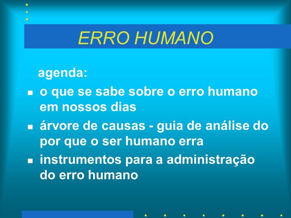 agenda: n o que se sabe sobre o erro humano em nossos dias n árvore de causas - guia de análise do por que o ser humano erra n instrumentos para a adm