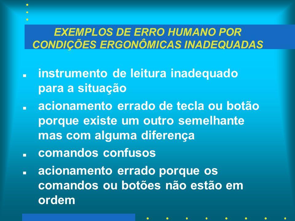 EXEMPLOS DE ERRO HUMANO POR CONDIÇÕES ERGONÔMICAS INADEQUADAS n instrumento de leitura inadequado para a situação n acionamento errado de tecla ou bot
