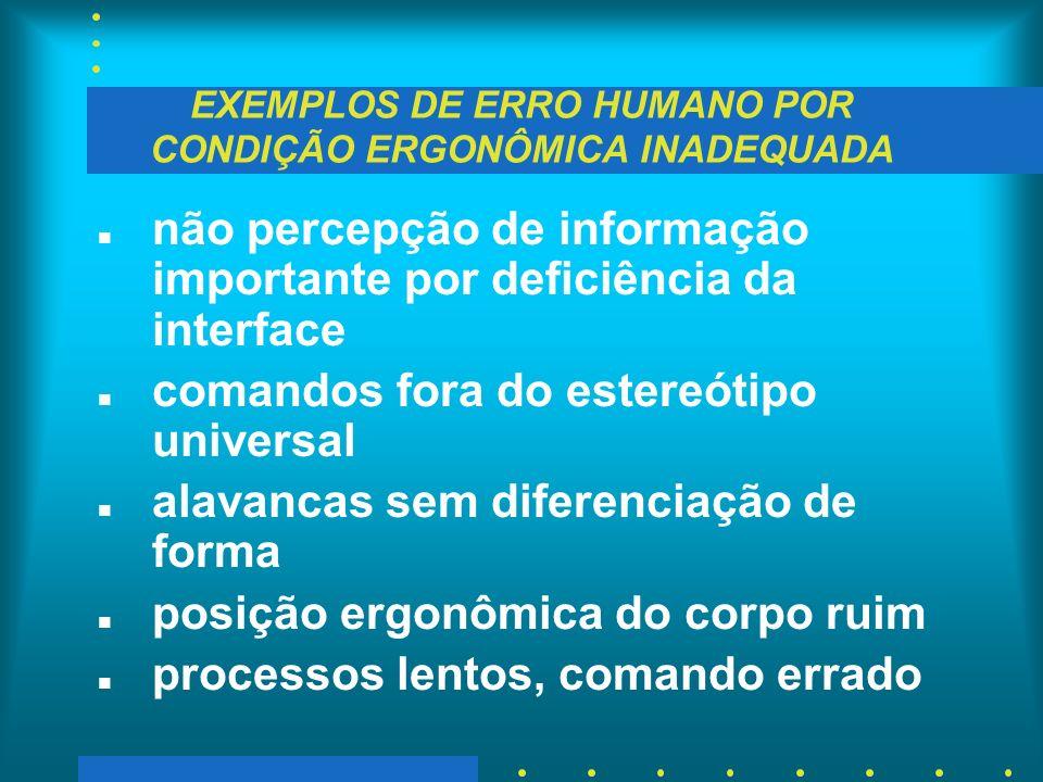EXEMPLOS DE ERRO HUMANO POR CONDIÇÃO ERGONÔMICA INADEQUADA n não percepção de informação importante por deficiência da interface n comandos fora do es