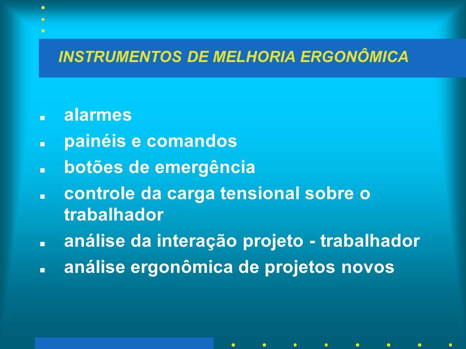 INSTRUMENTOS DE MELHORIA ERGONÔMICA n alarmes n painéis e comandos n botões de emergência n controle da carga tensional sobre o trabalhador n análise