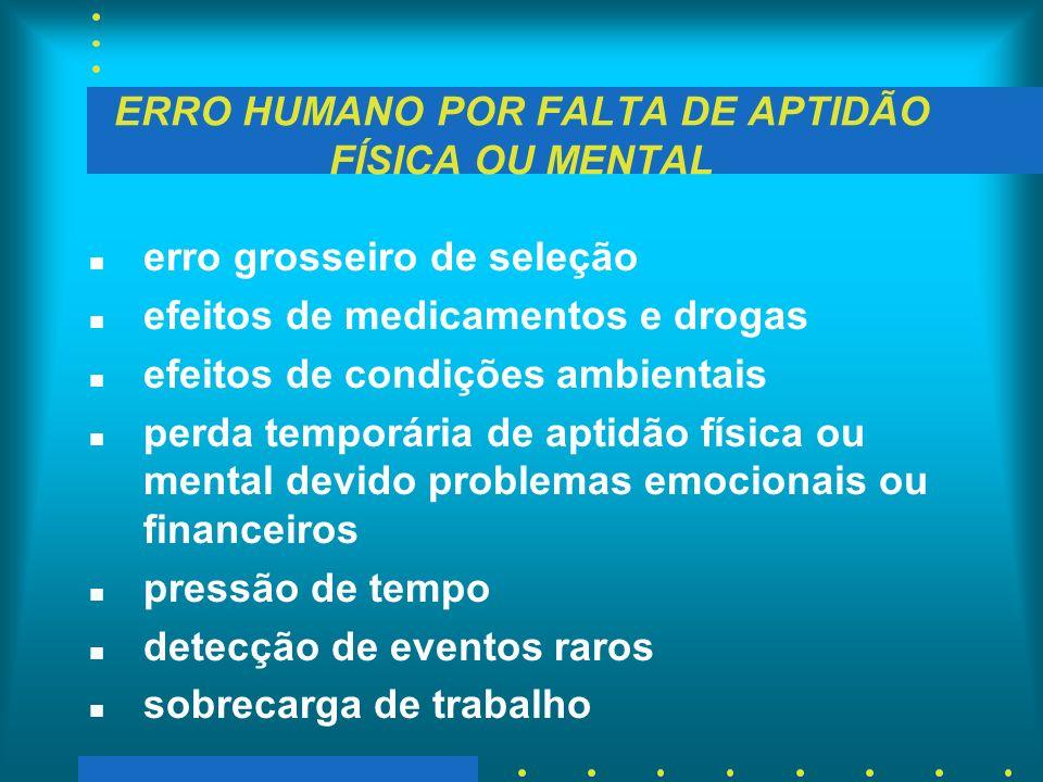 ERRO HUMANO POR FALTA DE APTIDÃO FÍSICA OU MENTAL n erro grosseiro de seleção n efeitos de medicamentos e drogas n efeitos de condições ambientais n p