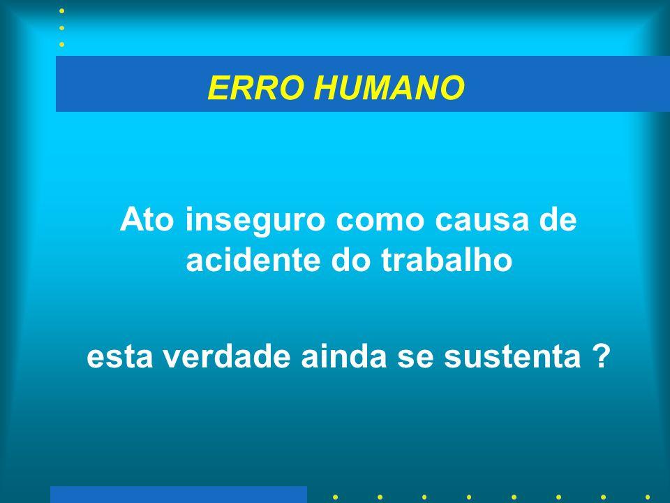 ERRO HUMANO erro humano no trabalho e sua prevenção os papéis da interface homem- máquina, da ergonomia e dos instrumentos gerenciais