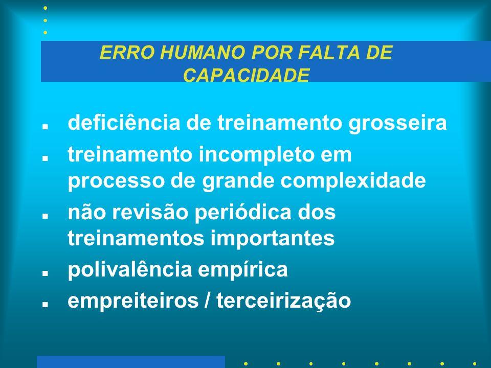 ERRO HUMANO POR FALTA DE CAPACIDADE n deficiência de treinamento grosseira n treinamento incompleto em processo de grande complexidade n não revisão p