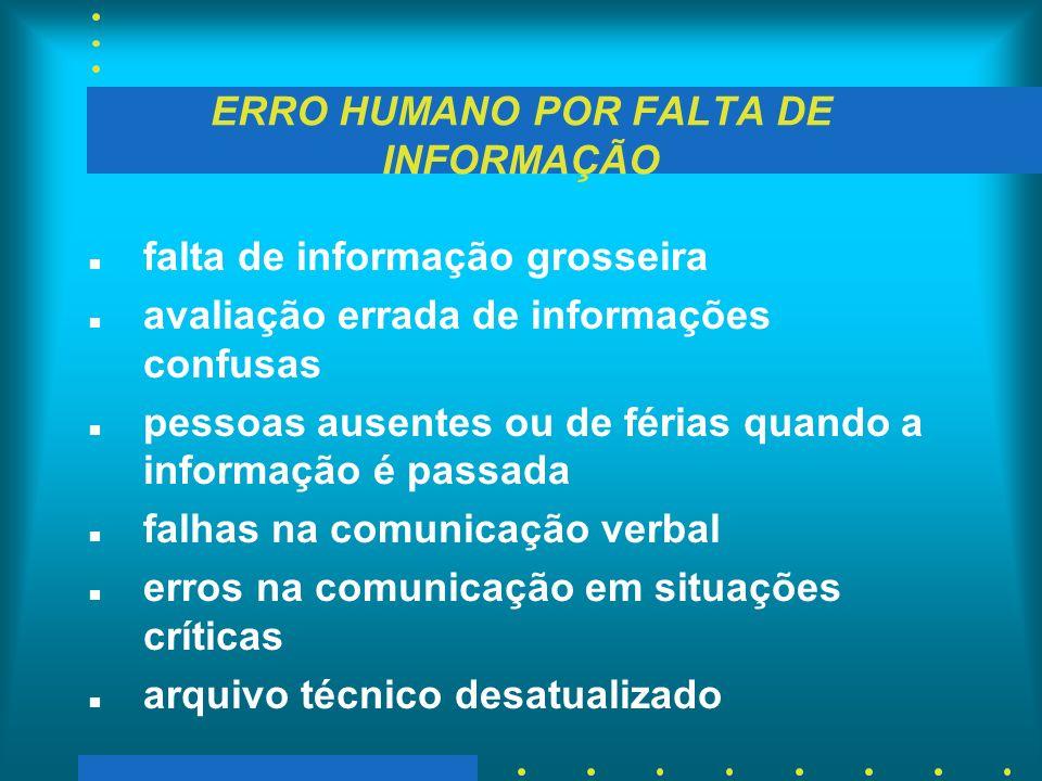 ERRO HUMANO POR FALTA DE INFORMAÇÃO n falta de informação grosseira n avaliação errada de informações confusas n pessoas ausentes ou de férias quando