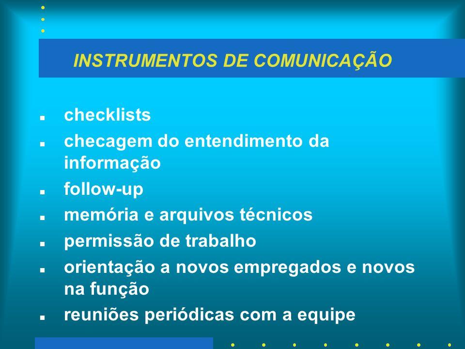 INSTRUMENTOS DE COMUNICAÇÃO n checklists n checagem do entendimento da informação n follow-up n memória e arquivos técnicos n permissão de trabalho n