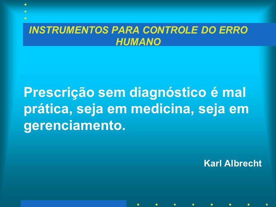 INSTRUMENTOS PARA CONTROLE DO ERRO HUMANO Prescrição sem diagnóstico é mal prática, seja em medicina, seja em gerenciamento. Karl Albrecht