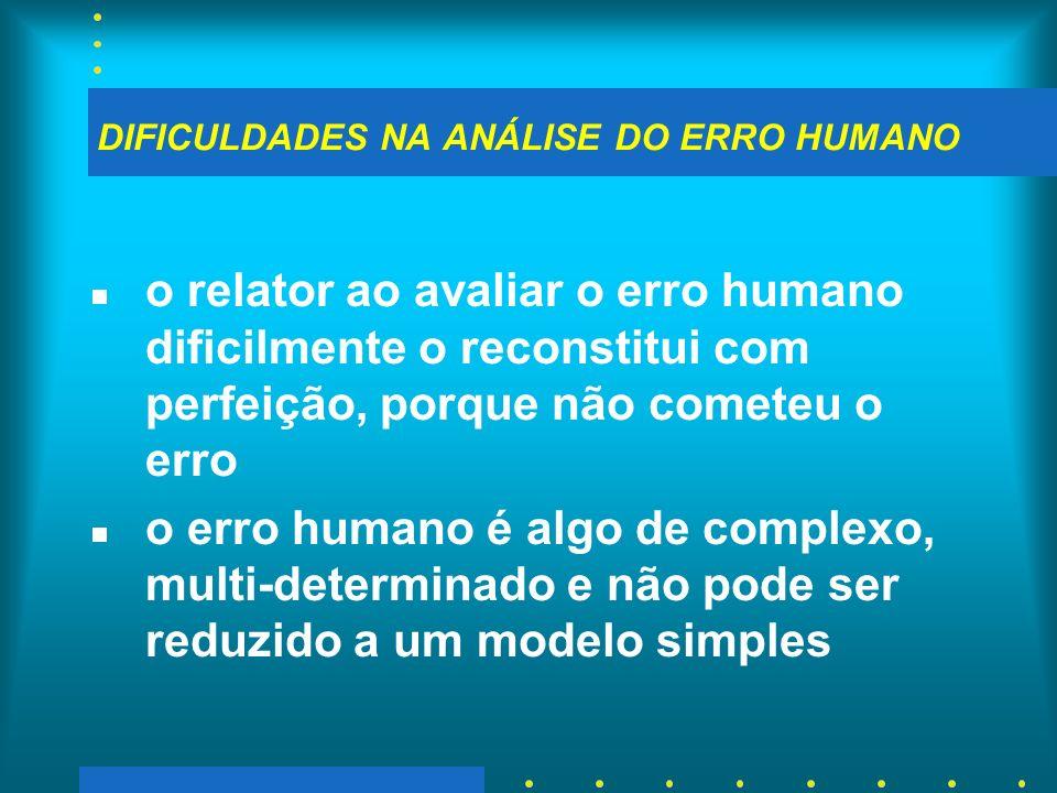 DIFICULDADES NA ANÁLISE DO ERRO HUMANO o relator ao avaliar o erro humano dificilmente o reconstitui com perfeição, porque não cometeu o erro o erro h