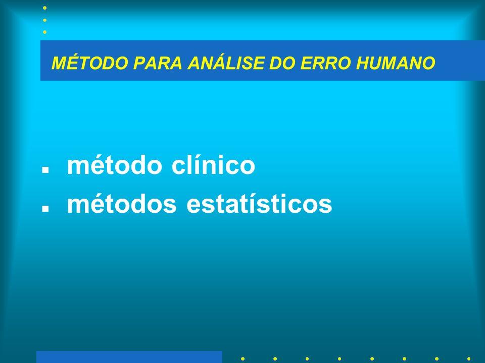 MÉTODO CLÍNICO - ARVORE DE CAUSAS n busca o encadeamento das condições que levaram ao erro humano n unicausal: erro humano Y causado por um fator X n multicausal: erro humano Y causado por X1 + X2 + X3...