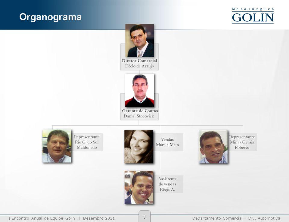 I Encontro Anual de Equipe Golin | Dezembro 2011Departamento Comercial – Div. Automotiva Organograma 3
