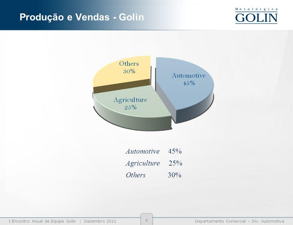 I Encontro Anual de Equipe Golin | Dezembro 2011Departamento Comercial – Div. Automotiva Produção e Vendas - Golin 4 Automotive 45% Agriculture 25% Ot