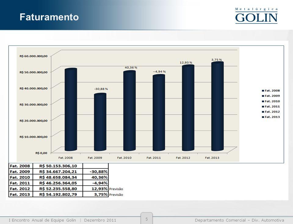 I Encontro Anual de Equipe Golin | Dezembro 2011Departamento Comercial – Div. Automotiva Faturamento 5