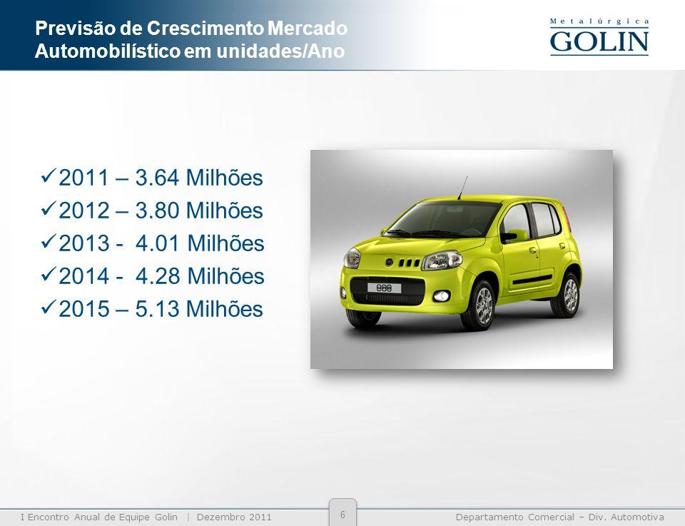I Encontro Anual de Equipe Golin | Dezembro 2011Departamento Comercial – Div. Automotiva Previsão de Crescimento Mercado Automobilístico em unidades/A