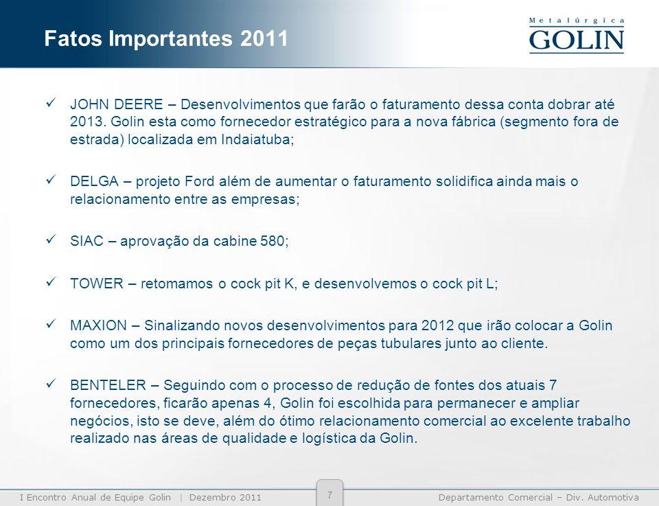I Encontro Anual de Equipe Golin | Dezembro 2011Departamento Comercial – Div. Automotiva JOHN DEERE – Desenvolvimentos que farão o faturamento dessa c