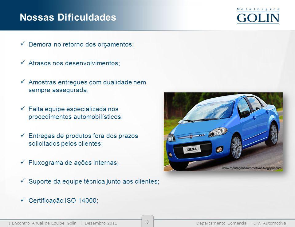 I Encontro Anual de Equipe Golin | Dezembro 2011Departamento Comercial – Div. Automotiva Demora no retorno dos orçamentos; Atrasos nos desenvolvimento