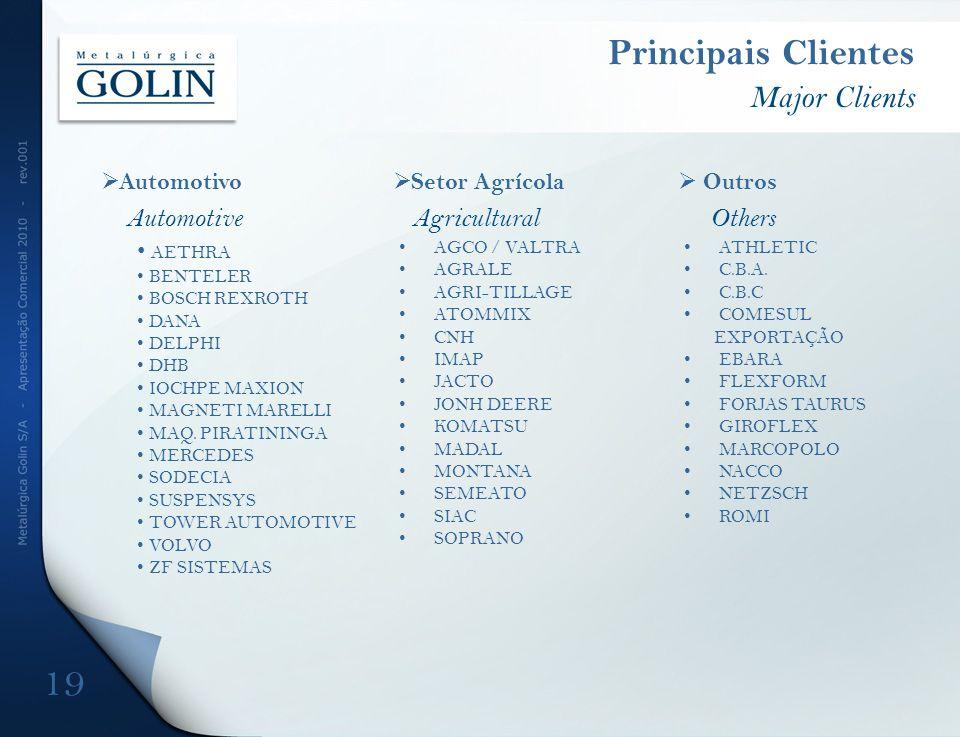 Principais Clientes Major Clients Setor Agrícola Agricultural AGCO / VALTRA AGRALE AGRI-TILLAGE ATOMMIX CNH IMAP JACTO JONH DEERE KOMATSU MADAL MONTAN