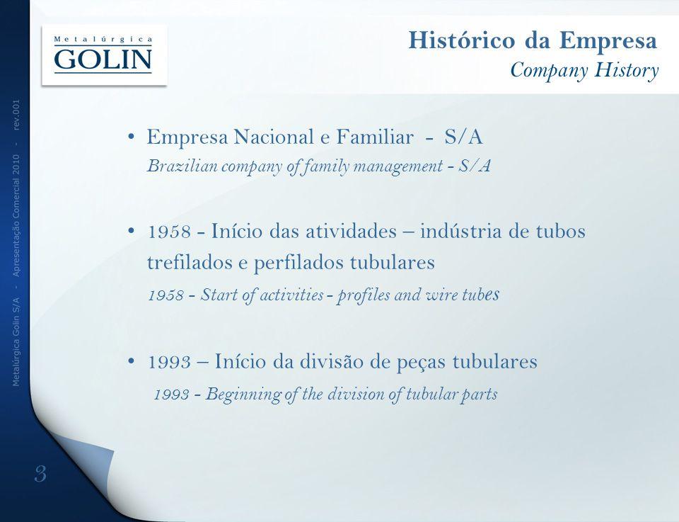 Histórico da Empresa Company History Empresa Nacional e Familiar - S/A Brazilian company of family management - S/A 1958 - Início das atividades – ind