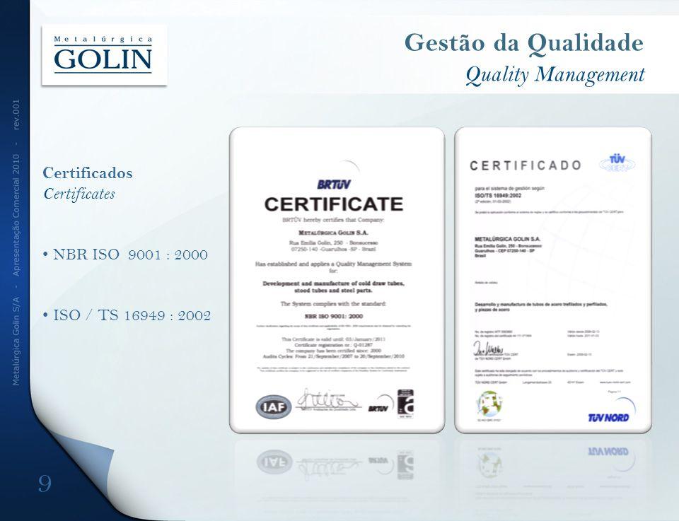 Gestão da Qualidade Quality Management Certificados Certificates NBR ISO 9001 : 2000 ISO / TS 16949 : 2002 9