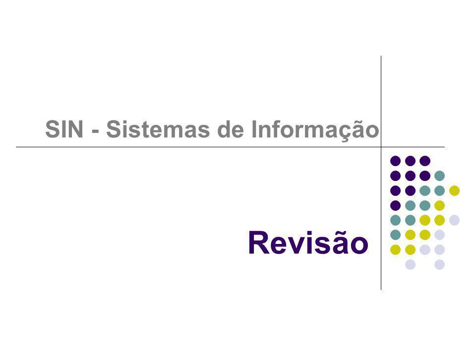 Dúvidas? SIN - Sistemas de Informação