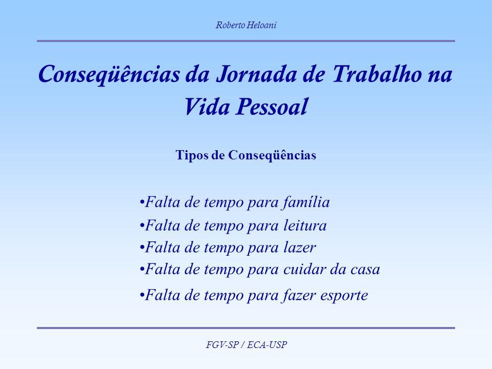 Roberto Heloani FGV-SP / ECA-USP Tipos de Conseqüências Falta de tempo para família Falta de tempo para leitura Falta de tempo para lazer Falta de tem